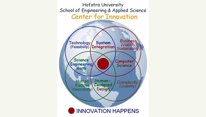 Innovation In Classroom Structure ~ Center of innovation unique structure benefits local